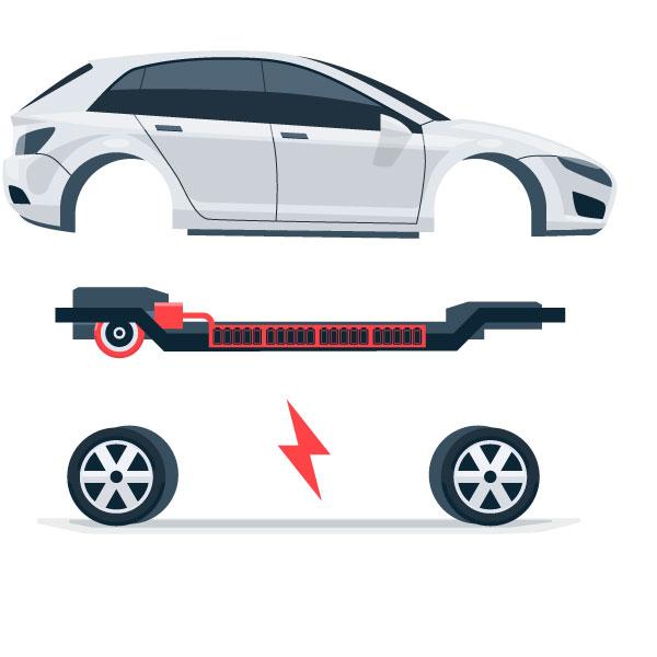 L'innovation révolutionne l'industrie automobile
